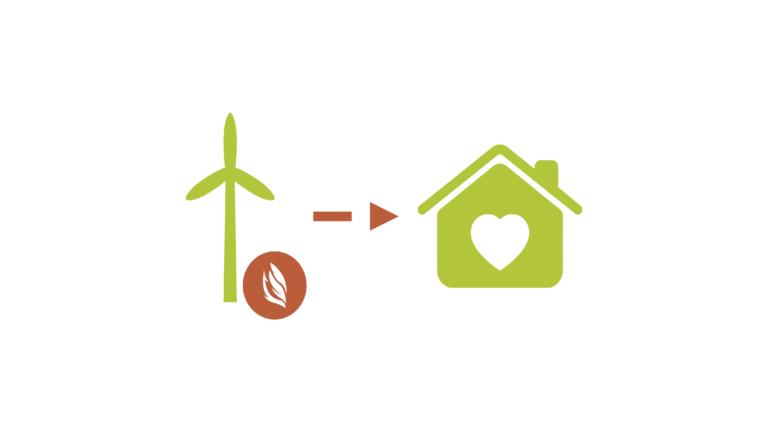 Energía ventotérmica direct-wind-to-heat